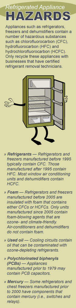 Refrigerated-Appliance-Box