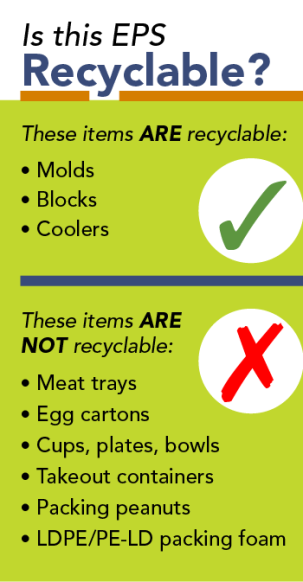 Is this EPS Recyclable? These items ARE recyclable: molds, blocks and coolers. These items ARE NOT recyclable: meat trays, egg cartons, cups, plates, and bowls, takeout containers, packing peanuts, and LDPE/PE-LD packing foam.